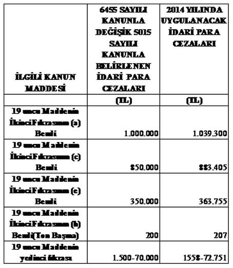 5015-sayili-petrol-2014-ipc-eki