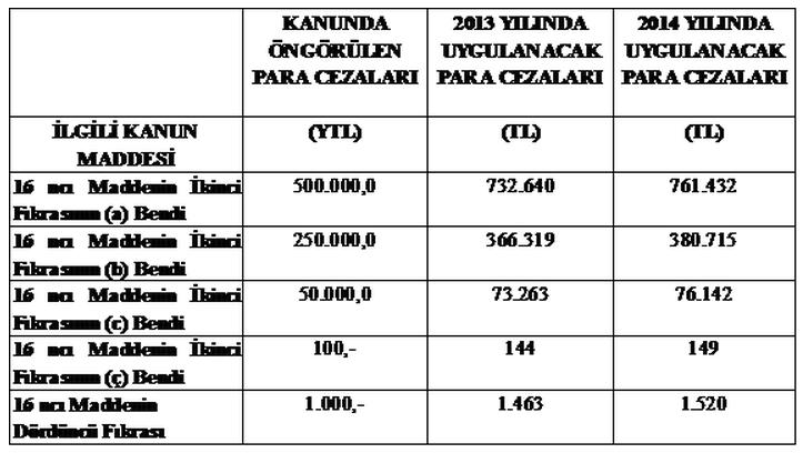 5307-sayili-sivilastirilmis-petrol-2014-ipc-eki