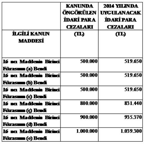 6446-sayili-elektrik-2014-ipc-eki