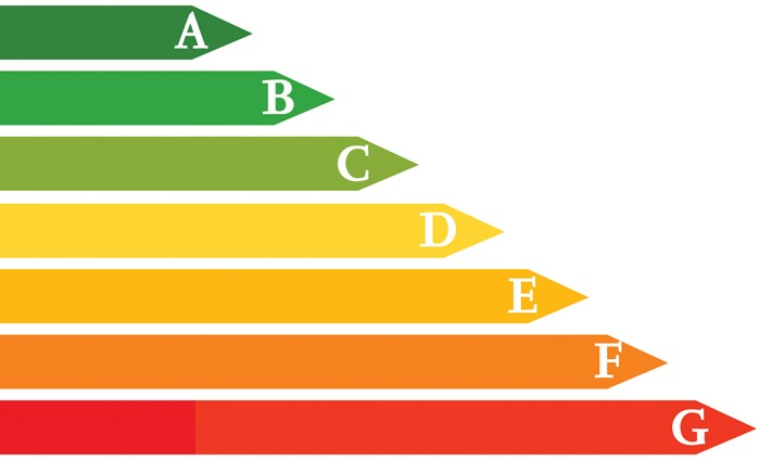 İnternetten Satılan Ürünlerde Enerji Etiketi Zorunluluğu