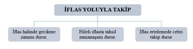 muharrem-ozdemir-iflas-eki