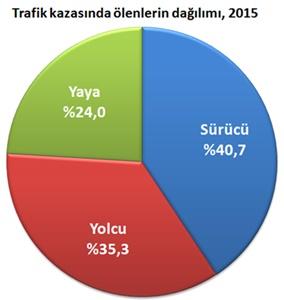 trafik-kazas2