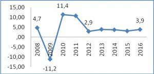ekonomi-2016-1-resim