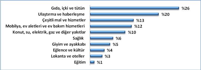 ekonomi-2016-2-resim