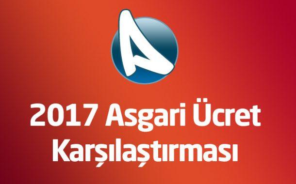 2017 Yılı Asgari Ücret Karşılaştırması