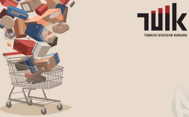 Enflasyon Rakamları Nisan 2021 TÜFE